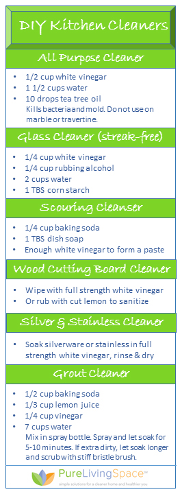 DIY Green Kitchen Cleaners by Pure Living Space